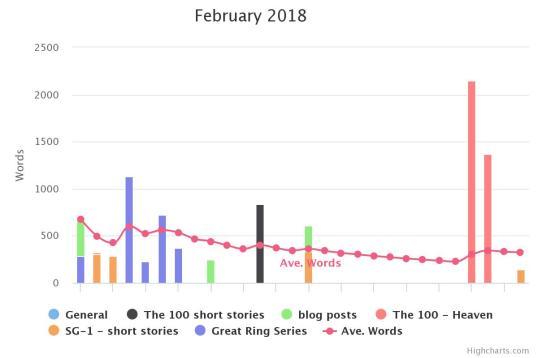 2018_feb_wordchart.jpeg